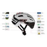 casco speedairo 2 rs  race fiets helm eigenschappen - beste racefietshelm